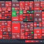 世界の株式市場の値動きと地合いを読む2つのリアルタイムサイト