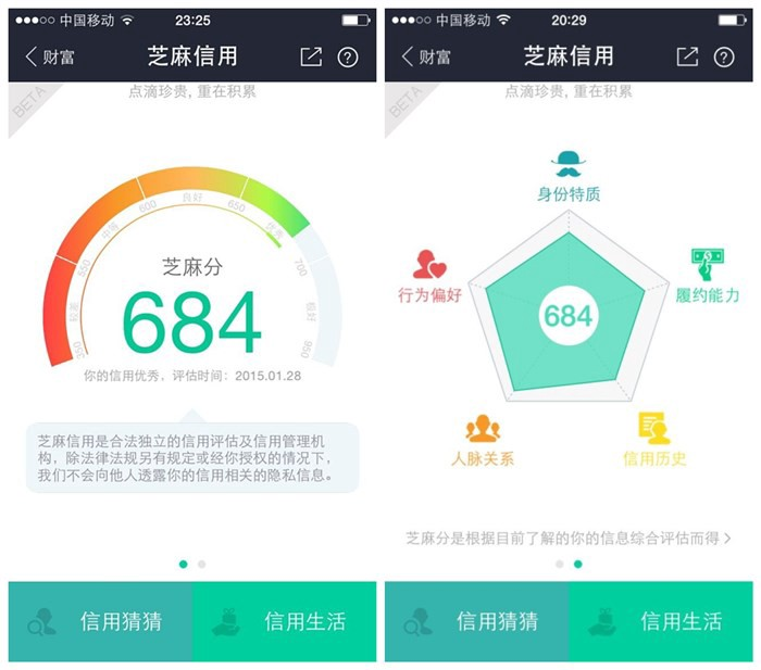 https://medium.com/@sehara/china-social-credit-system-45e6bd9dff29より引用