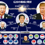 外交好きの安倍首相:日本国民は外交貧乏へ