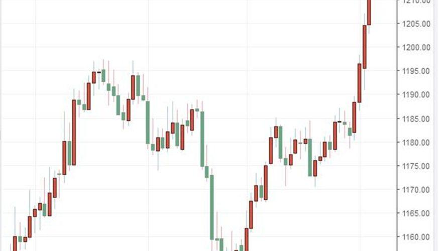 ウォン暴落!遂に韓国金融危機突入か?:8月5日(月)前場