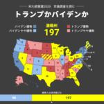 米国ダウ暴騰中!日経平均も¥550高