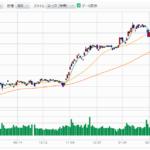 今週の日本市場:上抜けか?個人の強気が仇になるか?