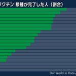 日本株暴騰の理由は政局ではない!?